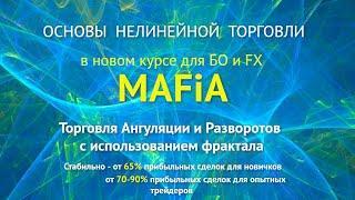 ИНДИКАТОРЫ ФОРЕКС